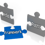 Framework, Method, or Process?