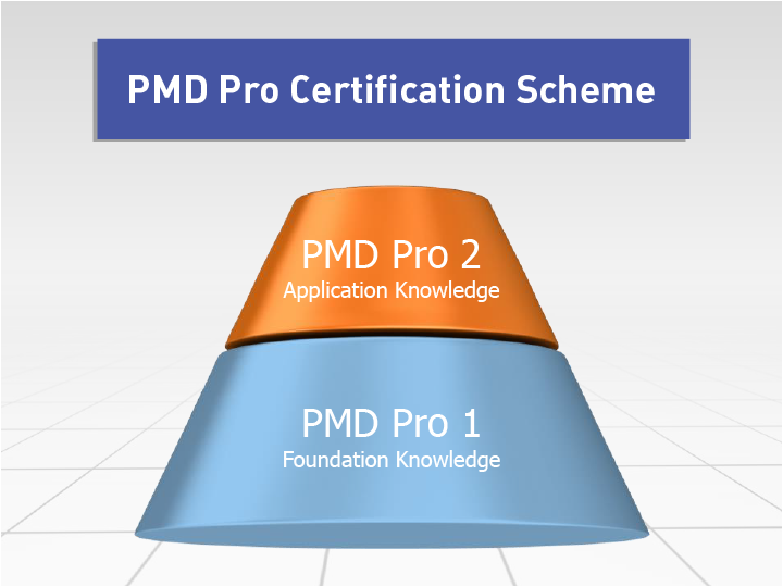 Pmd Pro Project Management Pm4ngos
