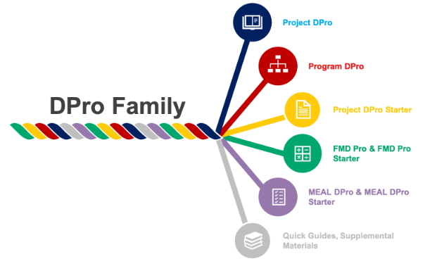 DPro Family, Program Management, Project Management, Financial Management